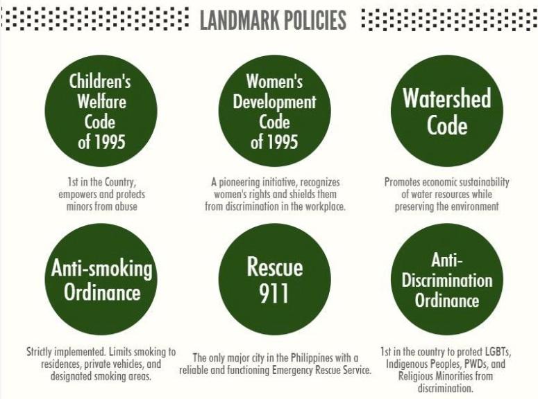 Davao policies