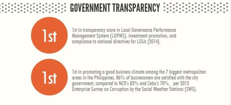 Davao Transparency